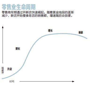 特写-高增长-1